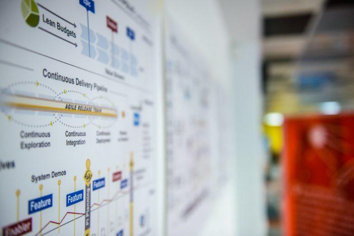 Бесплатный вебинар «Как упростить SAFe (Scaled Agile Framework)?»
